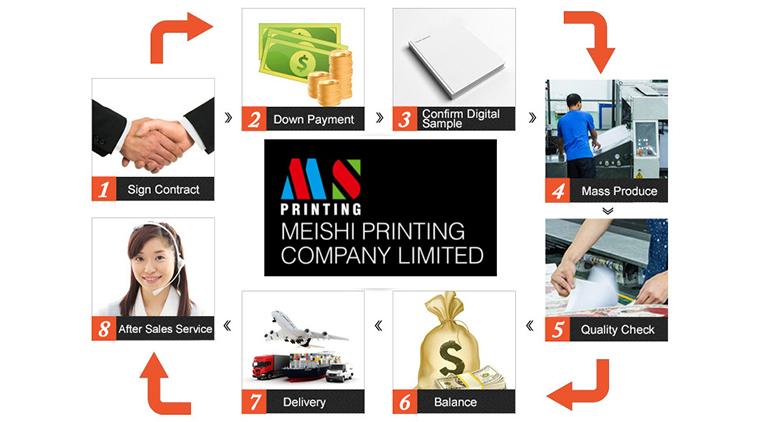 Meishi-Custom Color Books Fashion Sports Magazine Printing Service-3