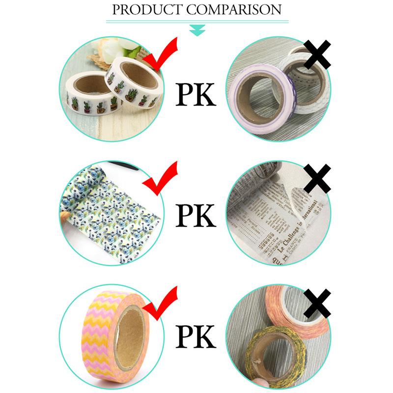 Meishi-Custom Japanese Washi Masking Paper Adhesive Tape For Sale-1